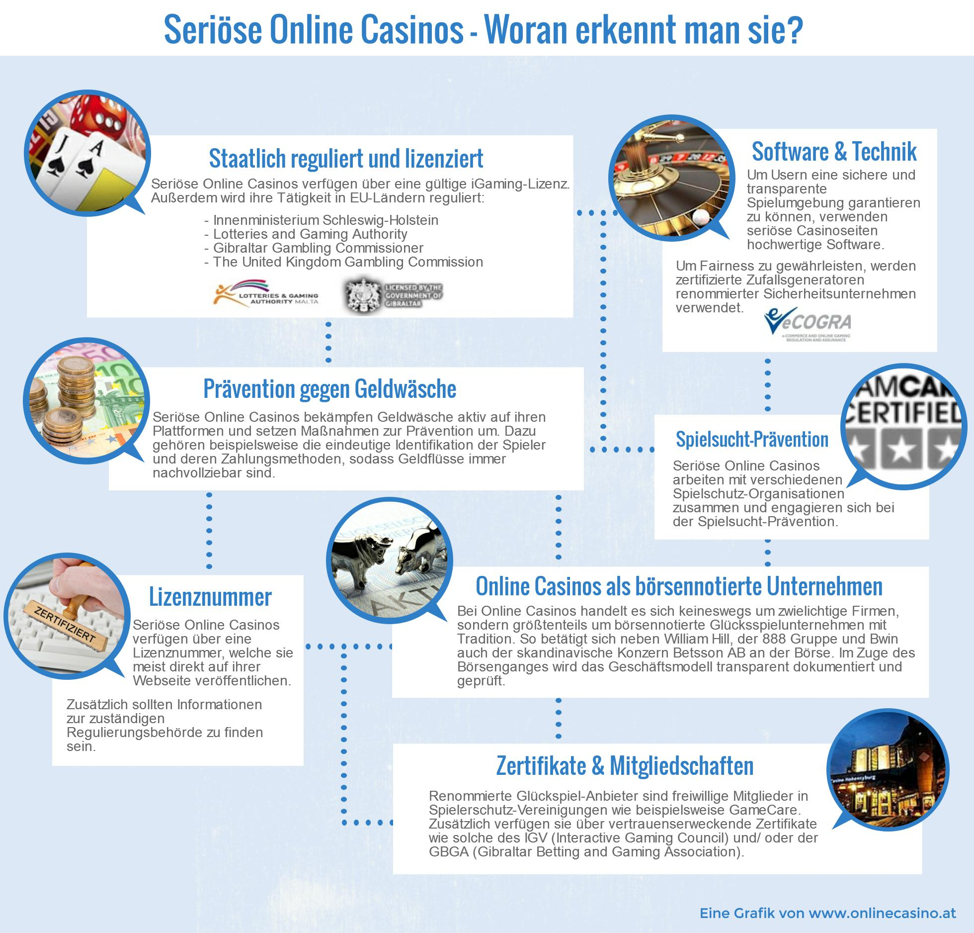 online casino sunmaker onlinecasino deutschland