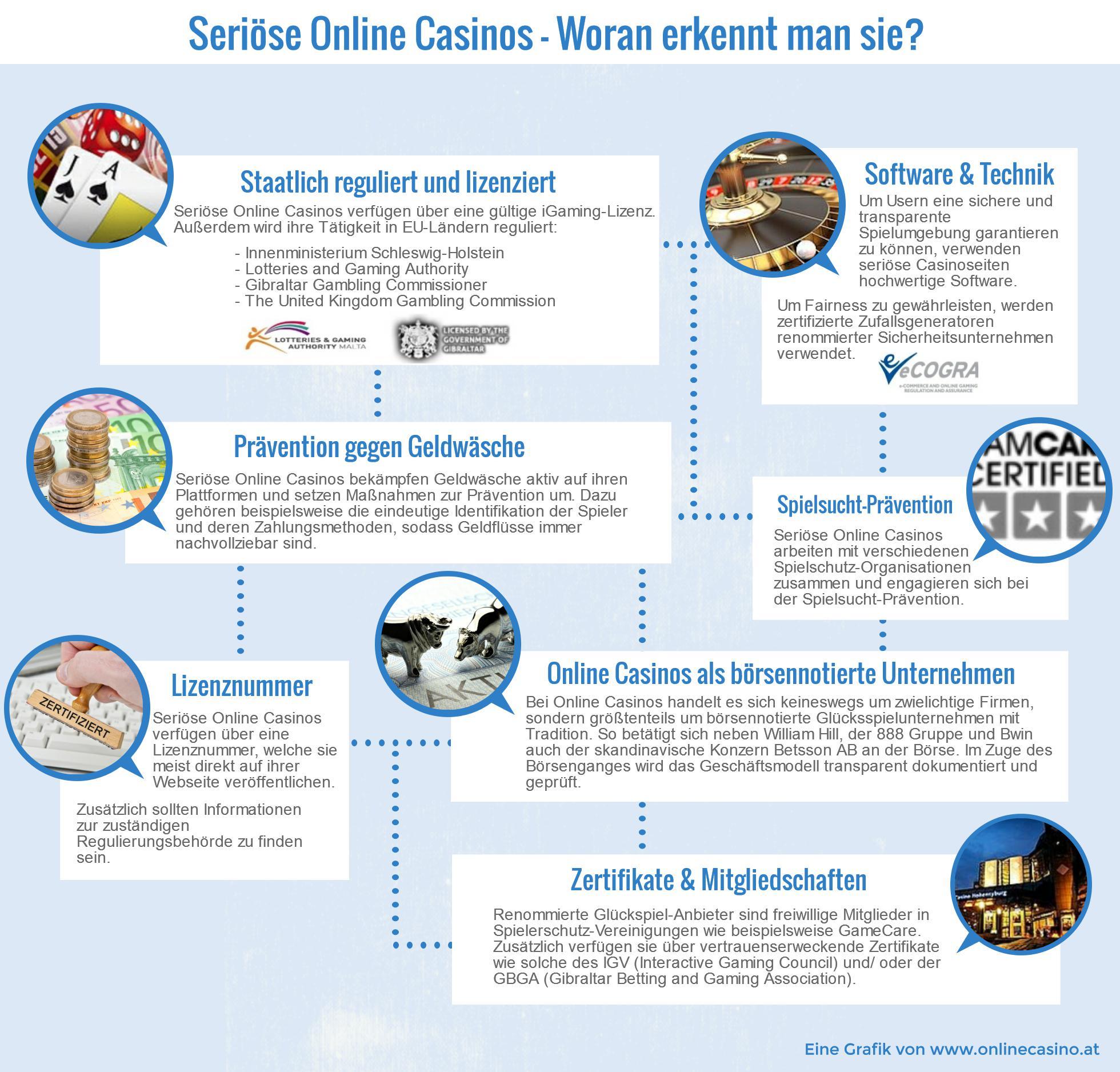 seriöse online casino  3