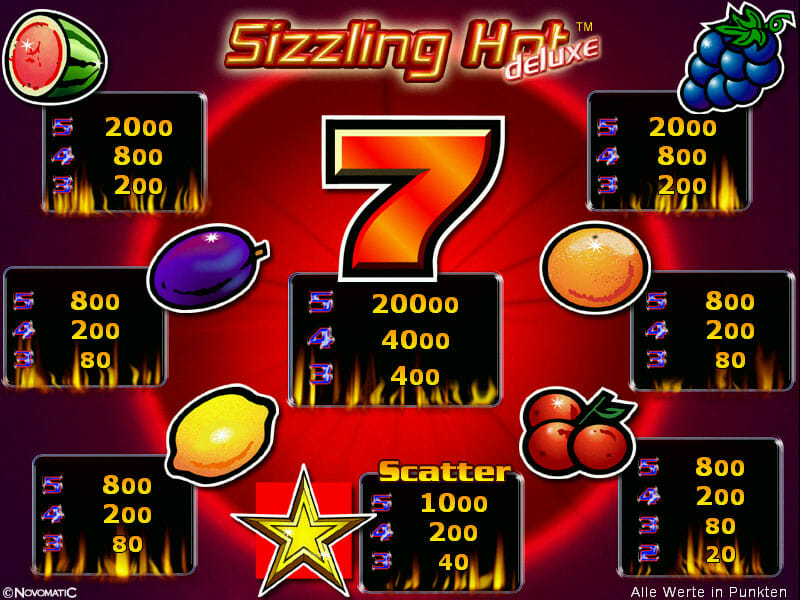 online casino erstellen silzzing hot