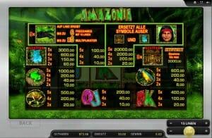 amazonia gewinntabelle