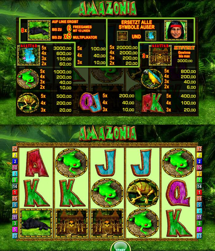 amazonia-merkur