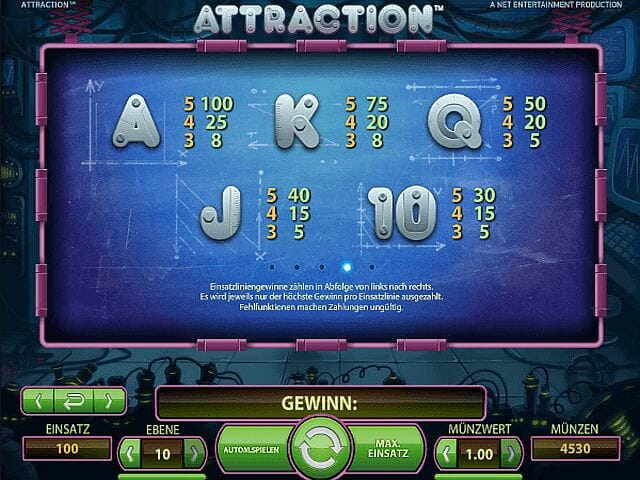 attraction-tabelle