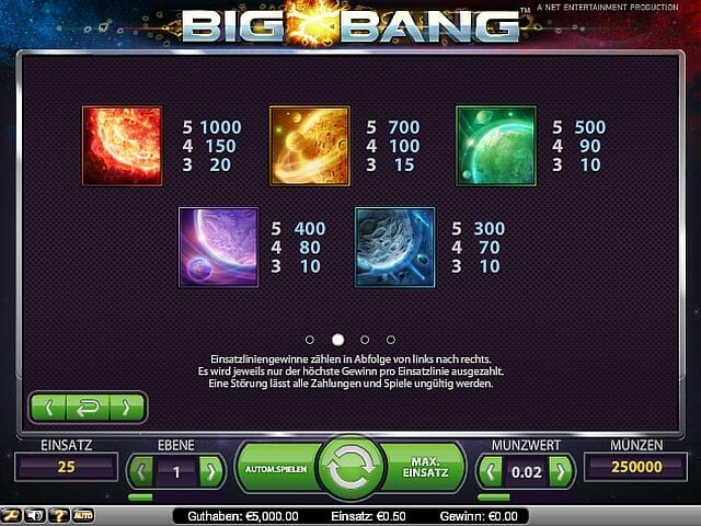 bigbang-tabelle