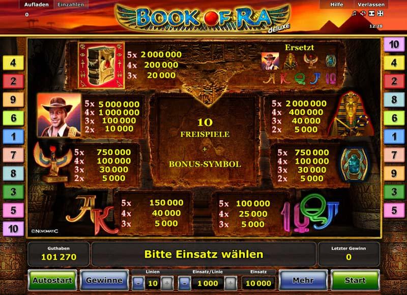 book of ra online neu