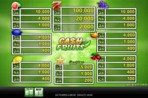 cash fruits plus gewinntabelle