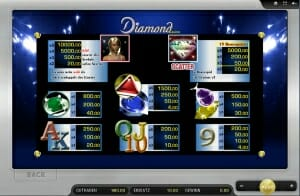 diamond casino gewinntabelle