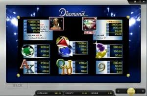 diamond casino gewinntabelle