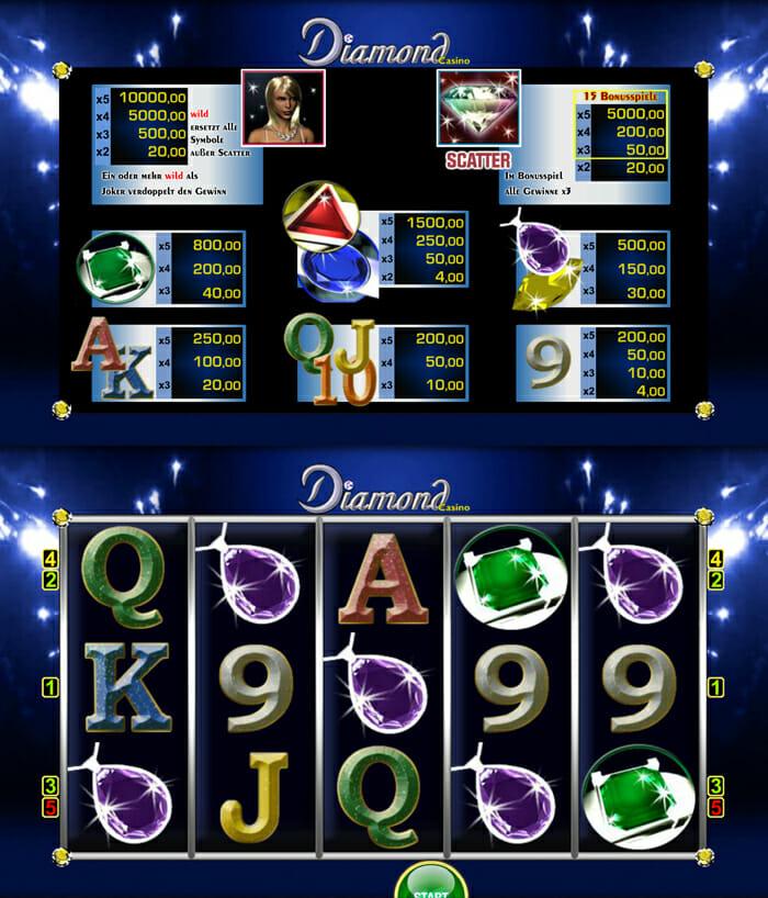diamond-casino-merkur
