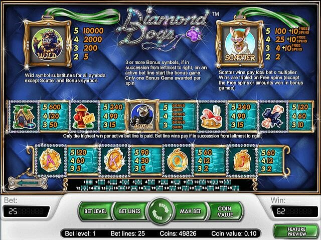 diamond-dogs-tabelle