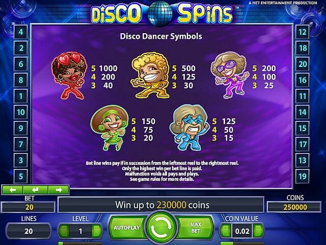 disco-spins-tabelle