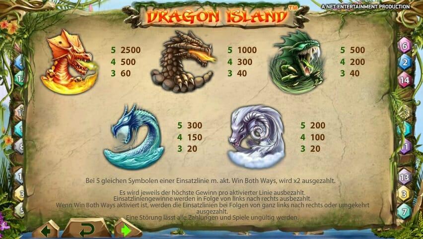 dragon-island-gewinntabelle