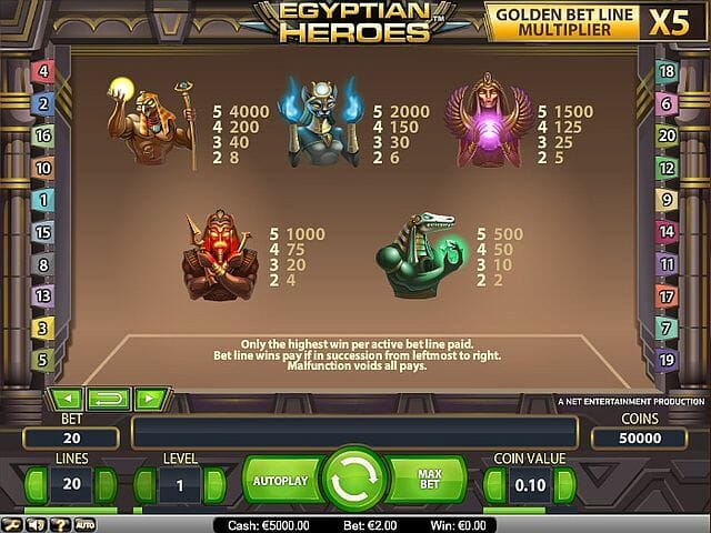 egyptian-heroes-tabelle