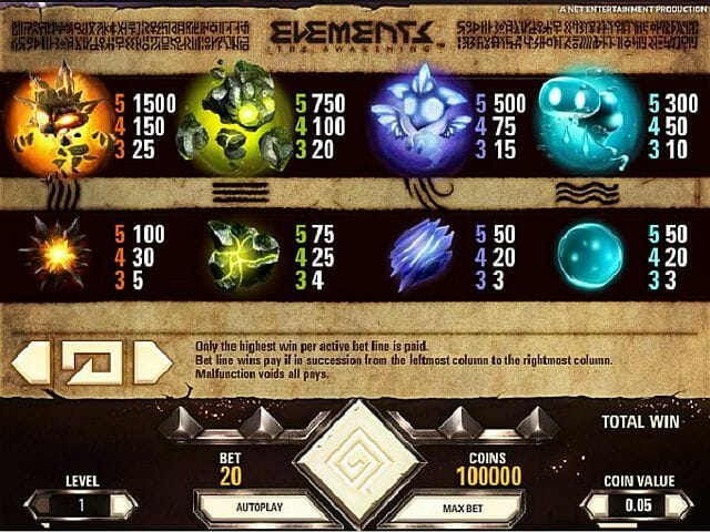 elements-tabelle