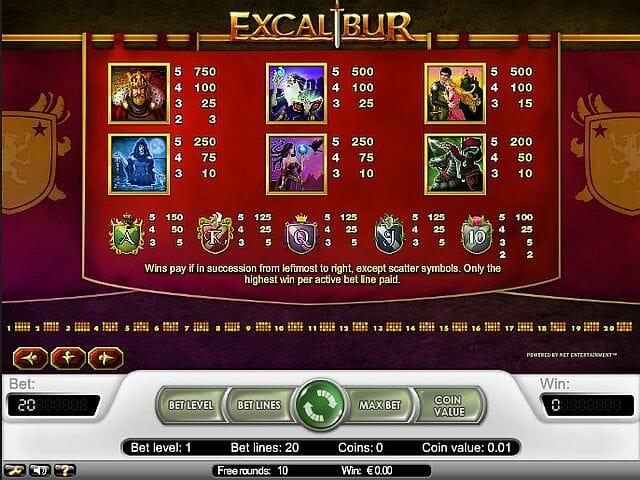 excalibur-tabelle