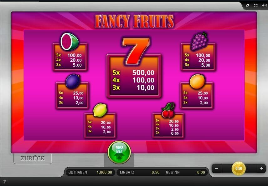 Fancy Fruits Slot Machine Online ᐈ Bally Wulff™ Casino Slots