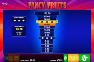 fancy fruits risiko