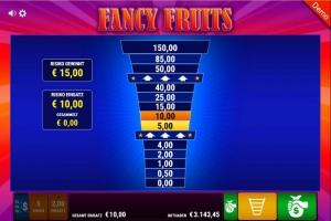 Fancy Fruits Vorschau Risiko