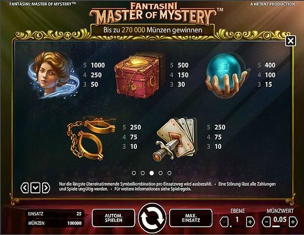 fantasini-master-of-mystery-gewinntabelle