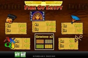 fire of egypt gewinntabelle