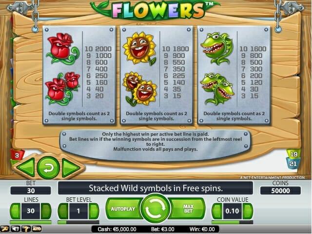 flowers-gewinntabelle