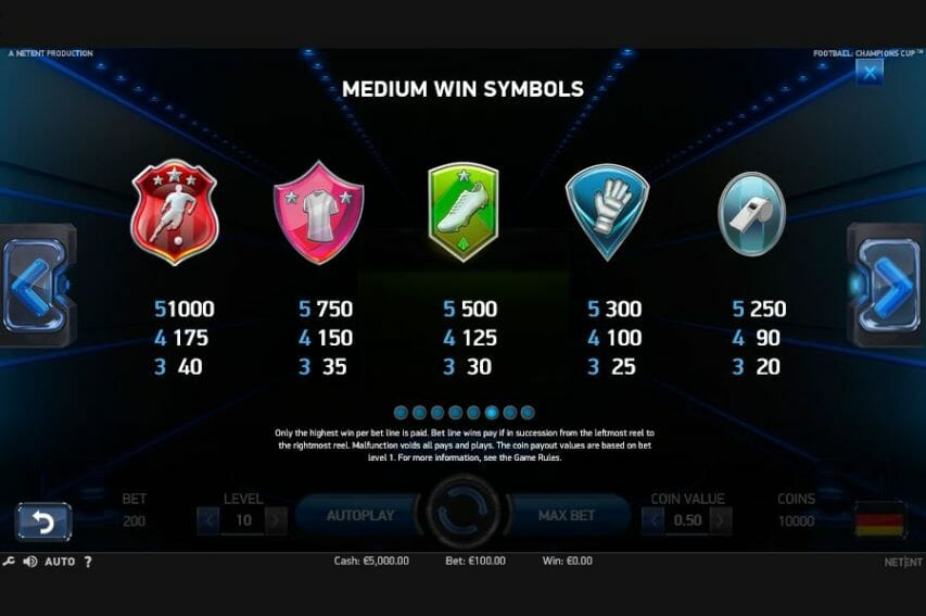 football-champions-cup-gewinntabelle