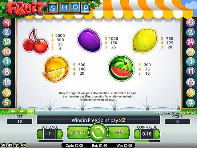 fruit-shop-tabelle