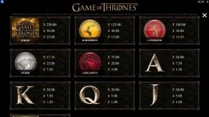 Game of Thrones Vorschau Gewinne