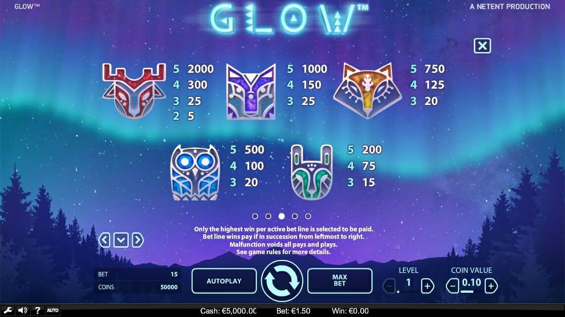 glow_gewinntabelle
