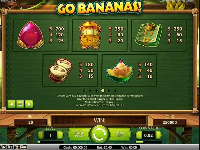 go-bananas-tabelle