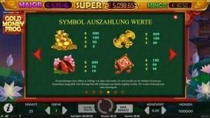 Gold Money Frog Gewinne