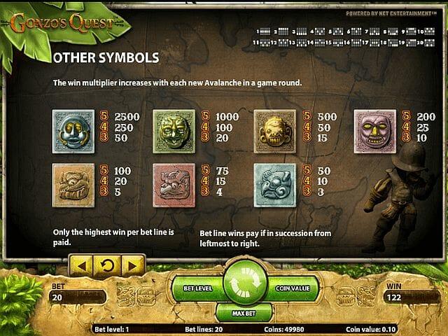 gonzos-quest-tabelle