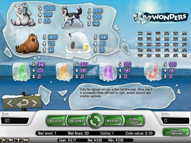 icy-wonders-tabelle