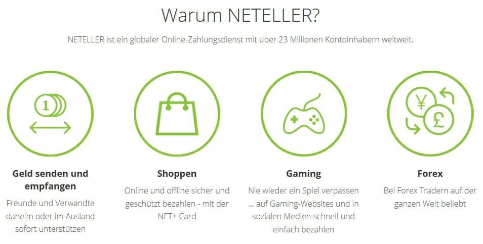 Neteller Casinos - Beste Online-Casinos, die Neteller akzeptieren