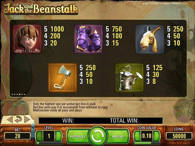 jack-and-the-beanstalk-tabelle