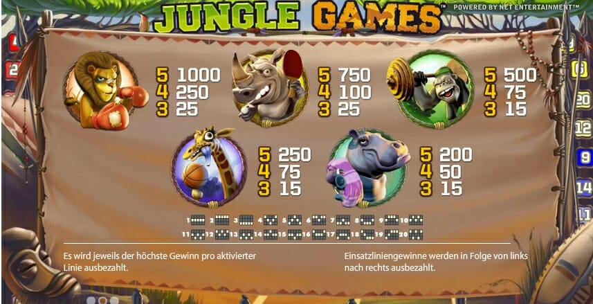 jungle-games-gewinntabelle