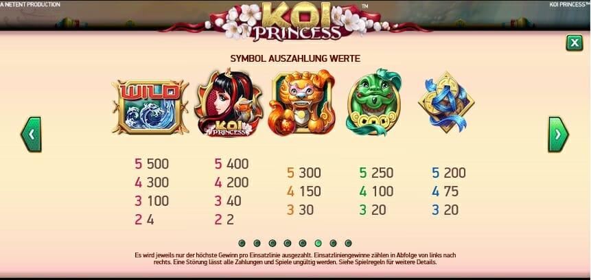 koi-princess-gewinntabelle
