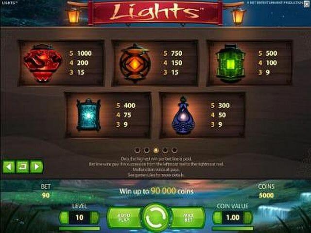 lights-tabelle