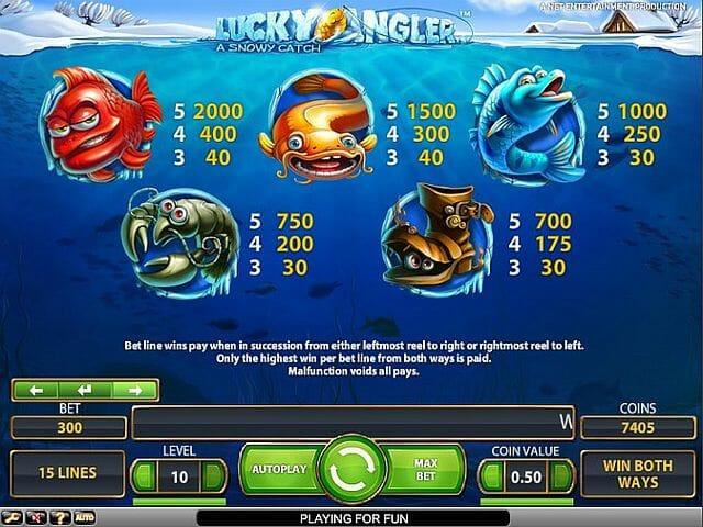 lucky-angler-tabelle