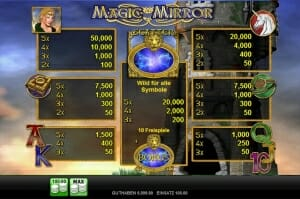 magic mirror gewinntabelle