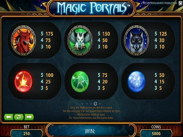 magic-portals-tabelle
