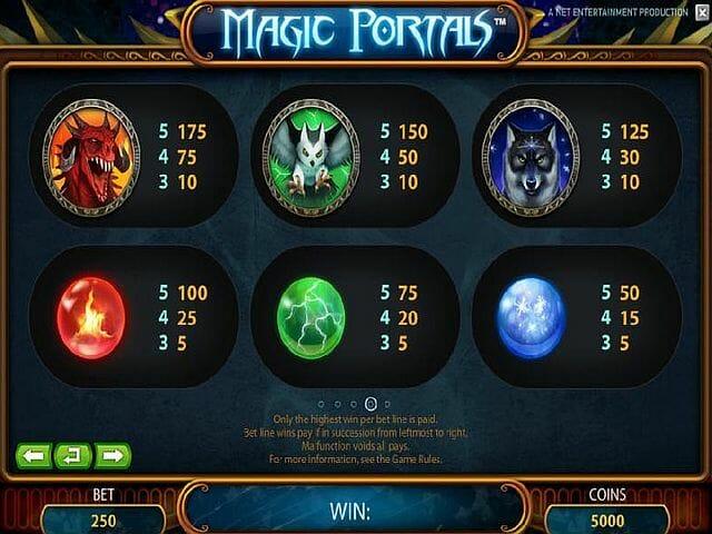 magic-portals-tabelle