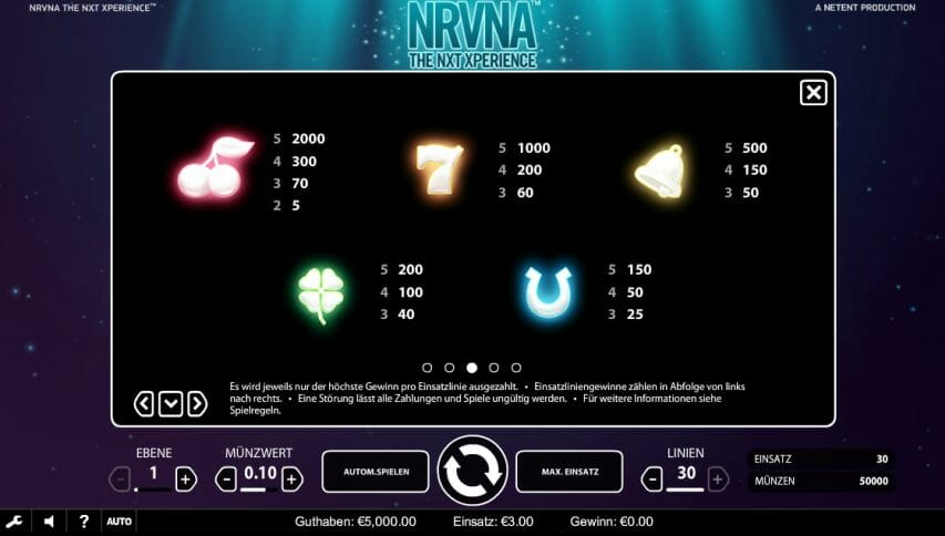 nrvna-gewinntabelle