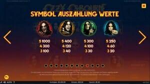 Ozzy Osbourne Slot Gewinne