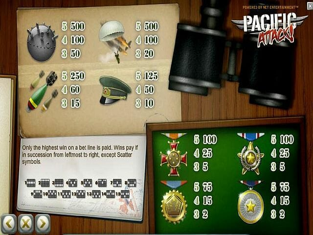 pacific-attack-tabelle