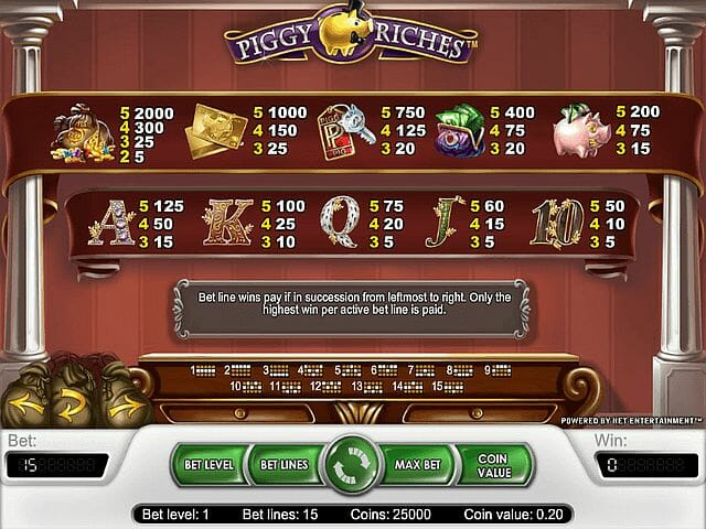 piggy-riches-tabelle