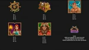 Pirate Kingdom Megaways Gewinne