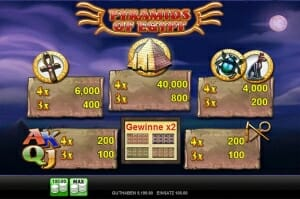 pyramids of egypt gewinntabelle