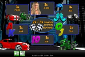 race to win gewinntabelle