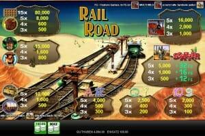 railroad gewinntabelle