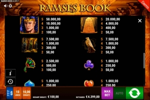 Ramses Book Vorschau Auszahlungen